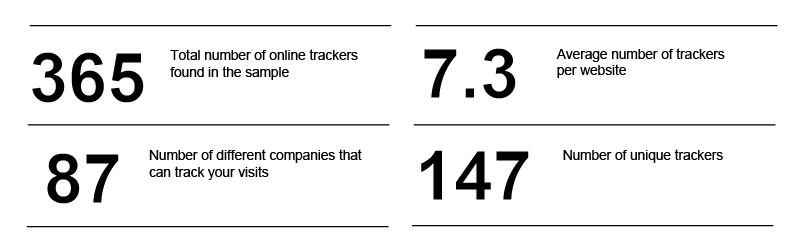 Trackers numbers-02
