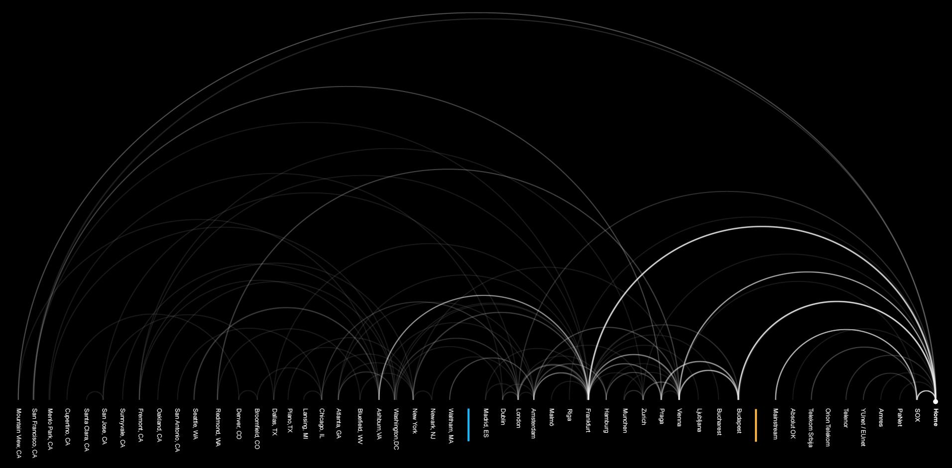 data flow cities-01